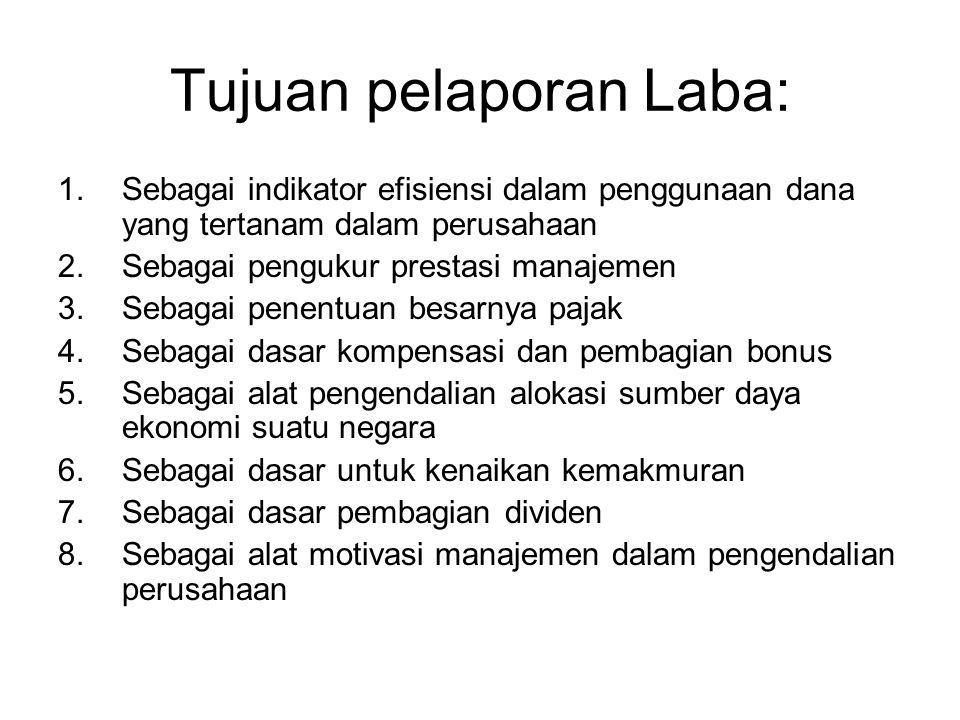 Tujuan pelaporan Laba: