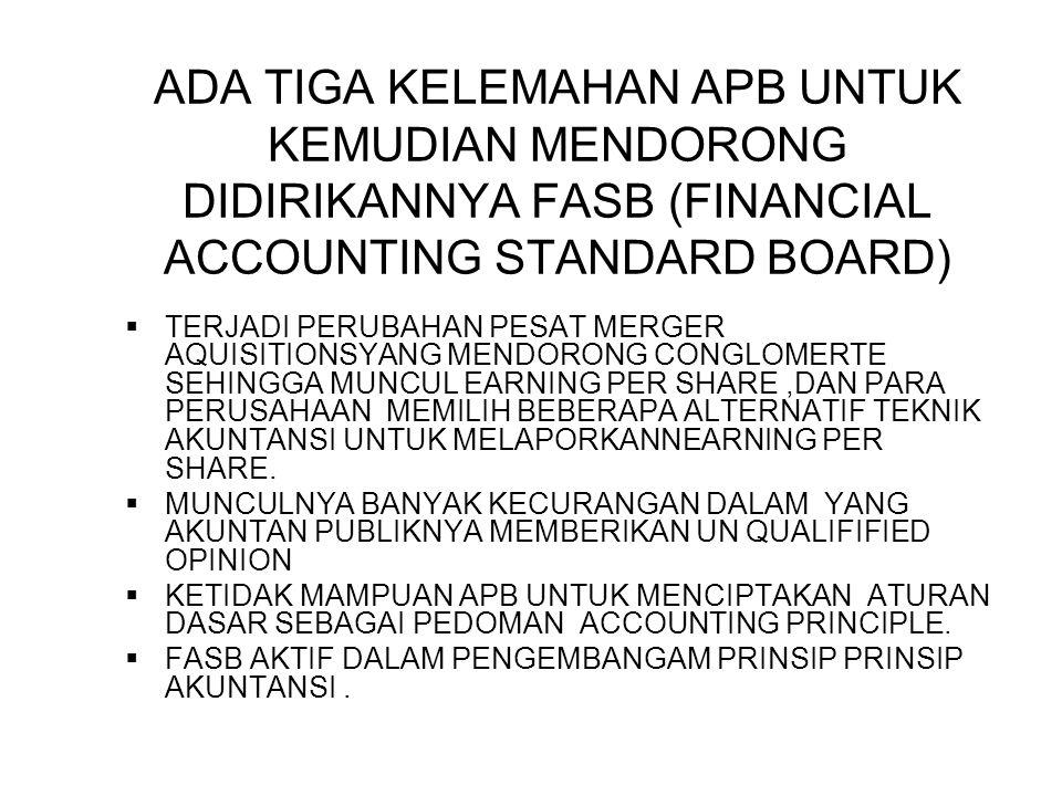 ADA TIGA KELEMAHAN APB UNTUK KEMUDIAN MENDORONG DIDIRIKANNYA FASB (FINANCIAL ACCOUNTING STANDARD BOARD)