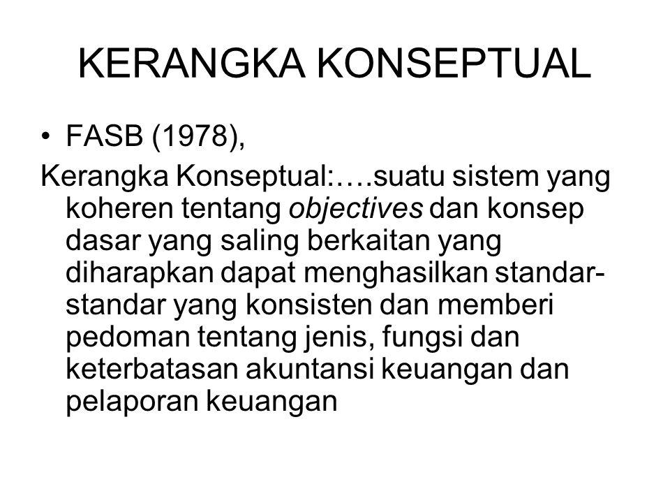 KERANGKA KONSEPTUAL FASB (1978),