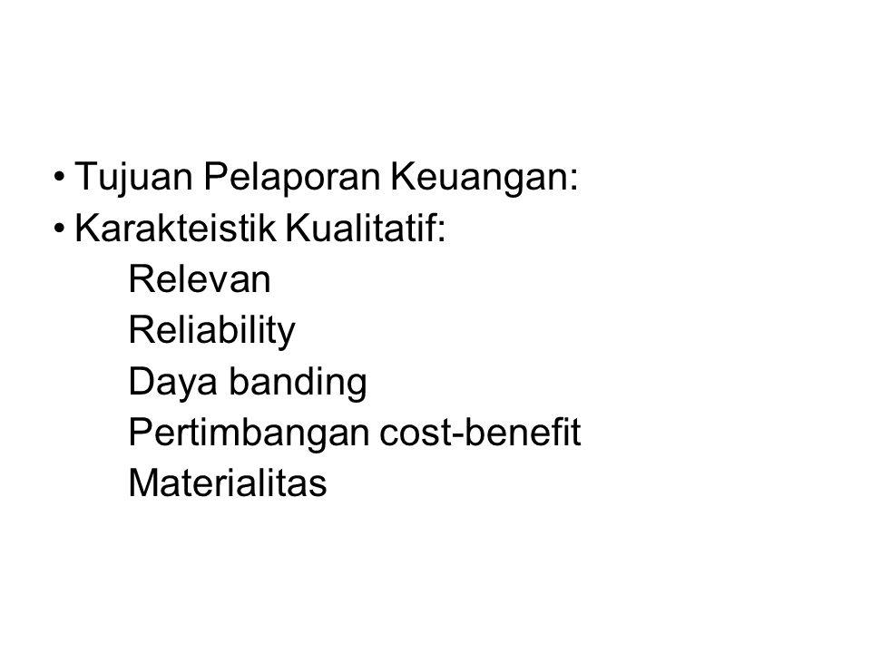 Tujuan Pelaporan Keuangan:
