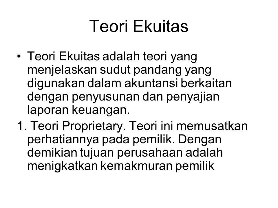 Teori Ekuitas