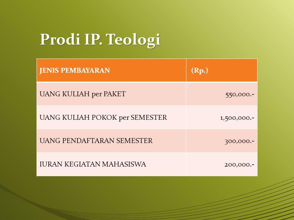 Prodi IP. Teologi JENIS PEMBAYARAN (Rp.) UANG KULIAH per PAKET