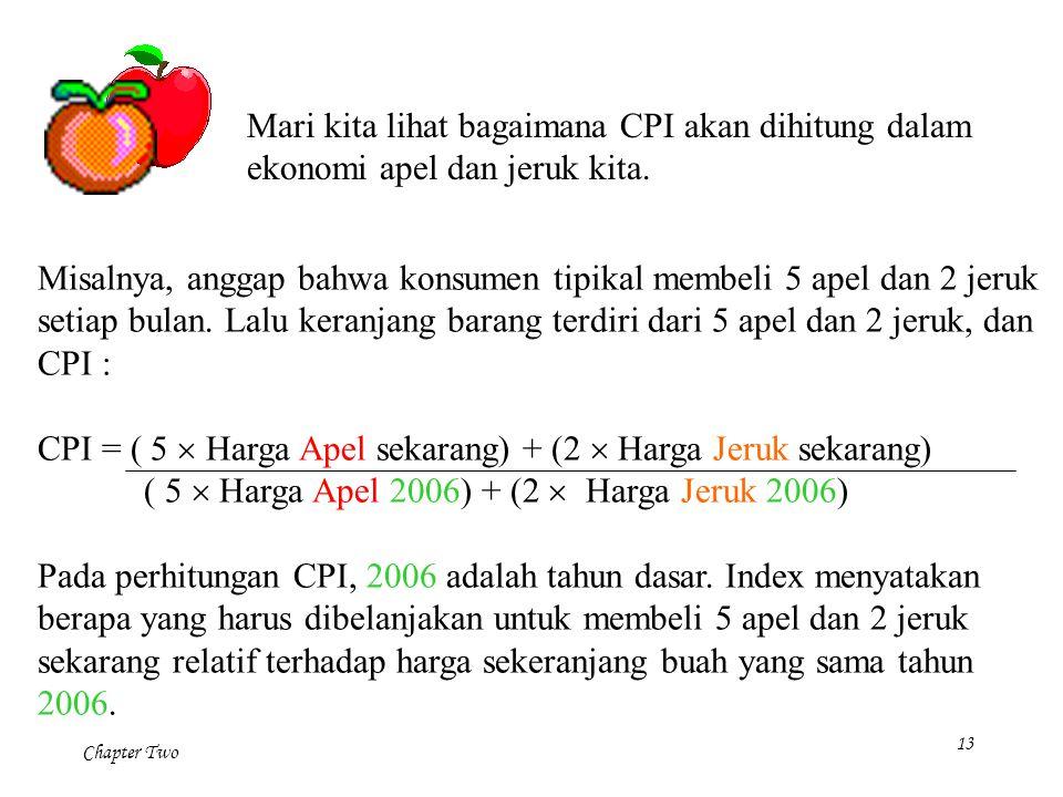 Mari kita lihat bagaimana CPI akan dihitung dalam ekonomi apel dan jeruk kita.