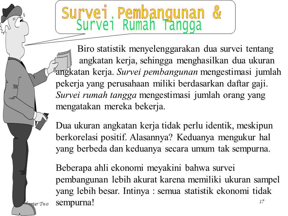 Survei Pembangunan & Survei Rumah Tangga