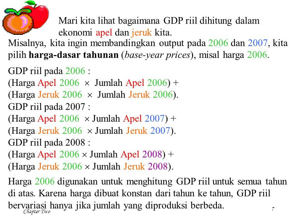 Mari kita lihat bagaimana GDP riil dihitung dalam ekonomi apel dan jeruk kita.