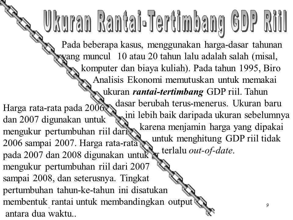 Ukuran Rantai-Tertimbang GDP Riil