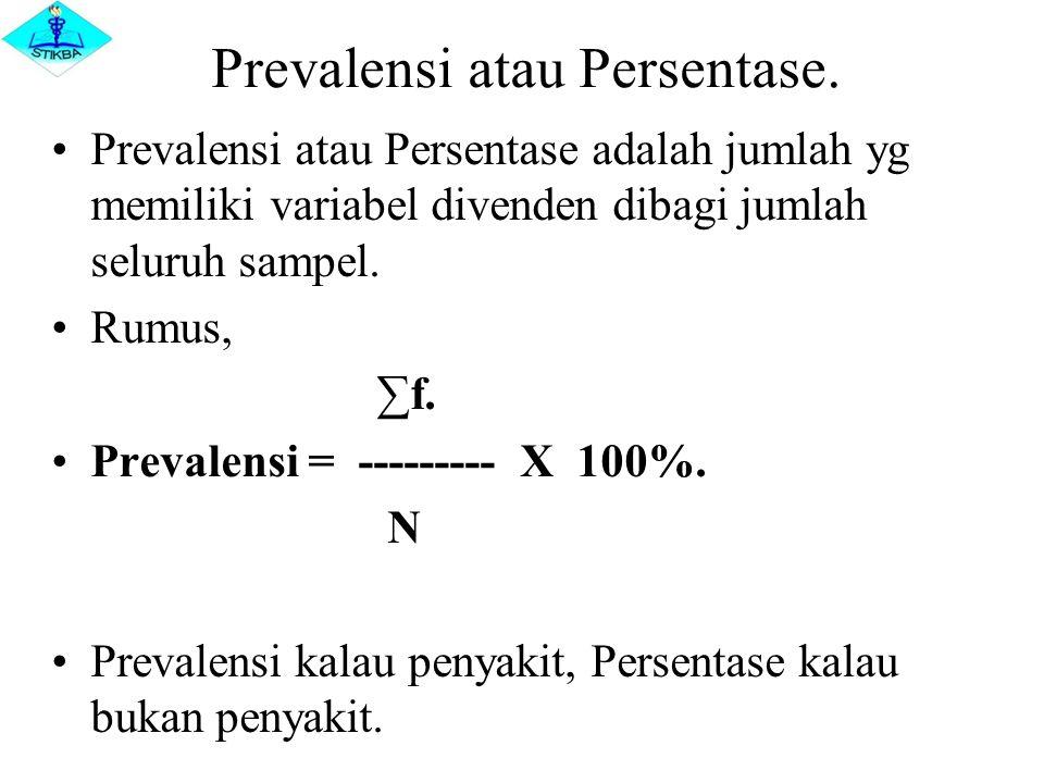 Prevalensi atau Persentase.