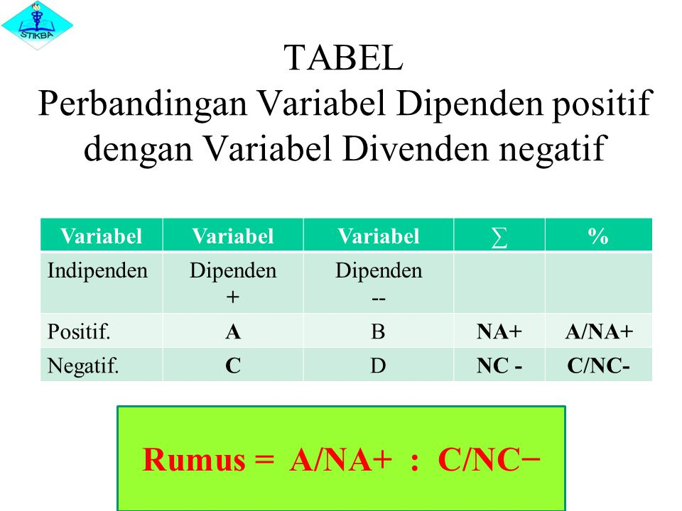TABEL Perbandingan Variabel Dipenden positif dengan Variabel Divenden negatif