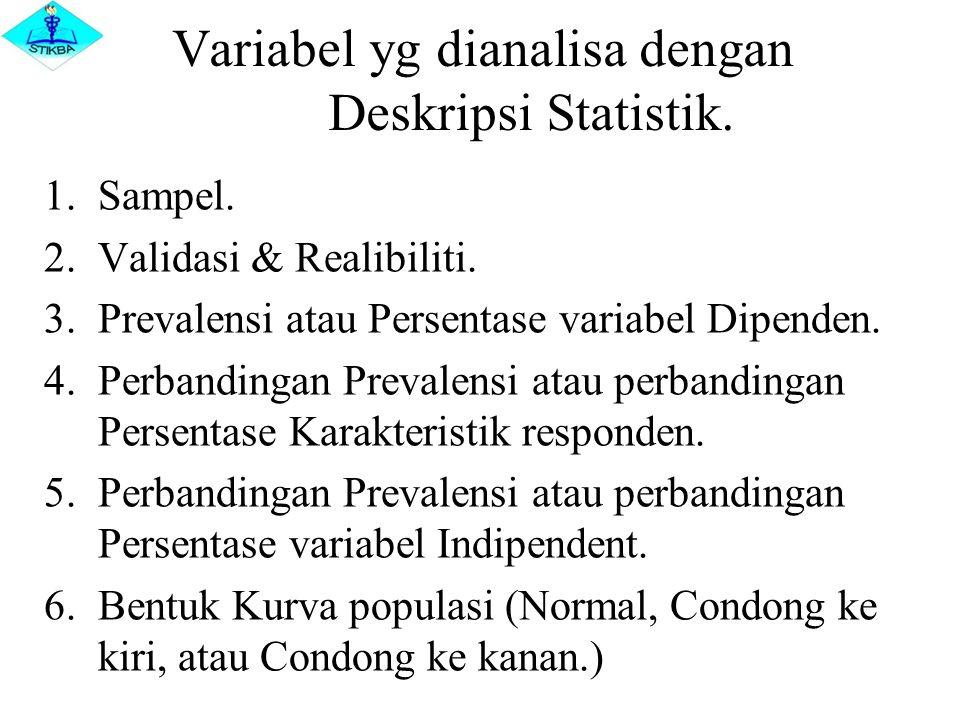 Variabel yg dianalisa dengan Deskripsi Statistik.