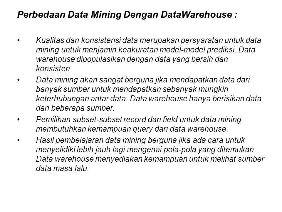Perbedaan Data Mining Dengan DataWarehouse :
