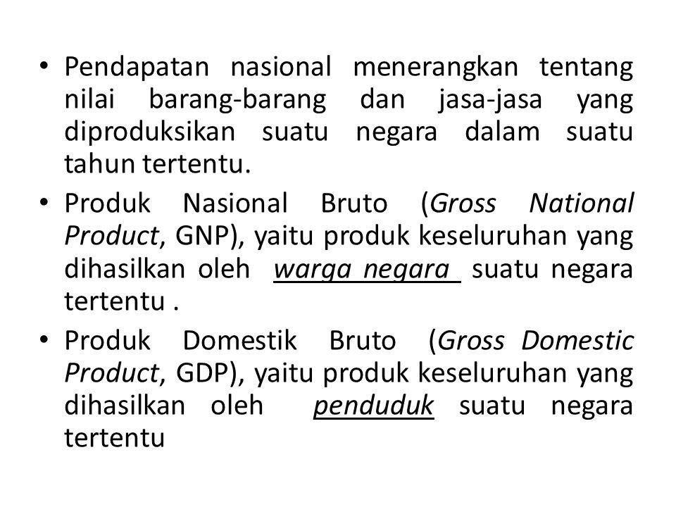 Pendapatan nasional menerangkan tentang nilai barang-barang dan jasa-jasa yang diproduksikan suatu negara dalam suatu tahun tertentu.