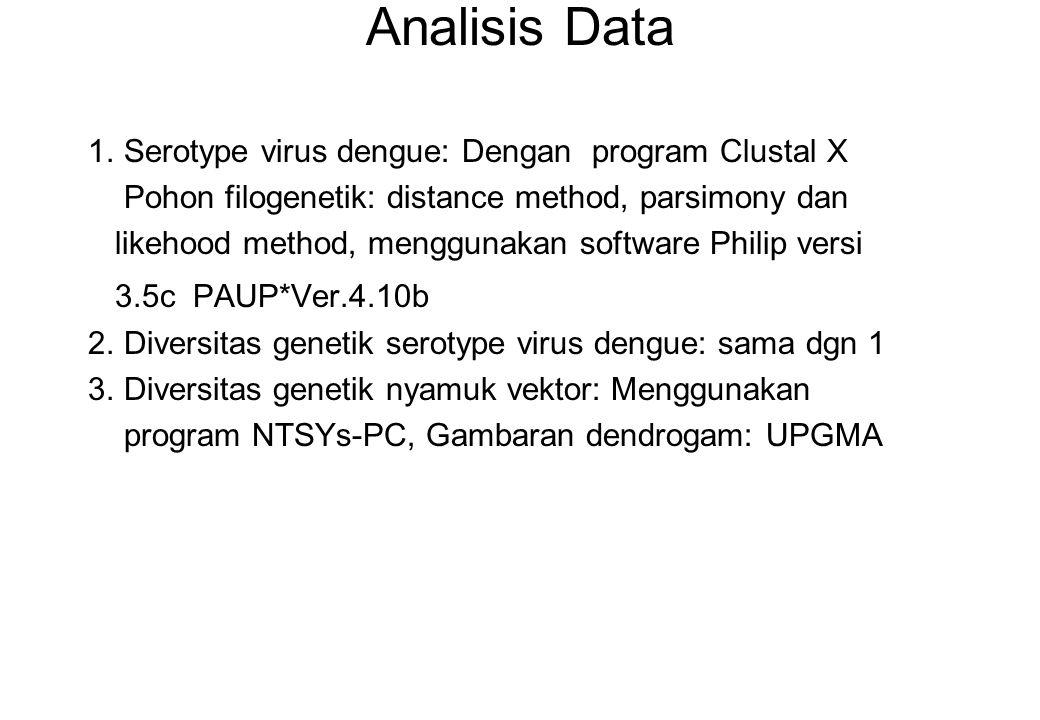 Analisis Data 1. Serotype virus dengue: Dengan program Clustal X