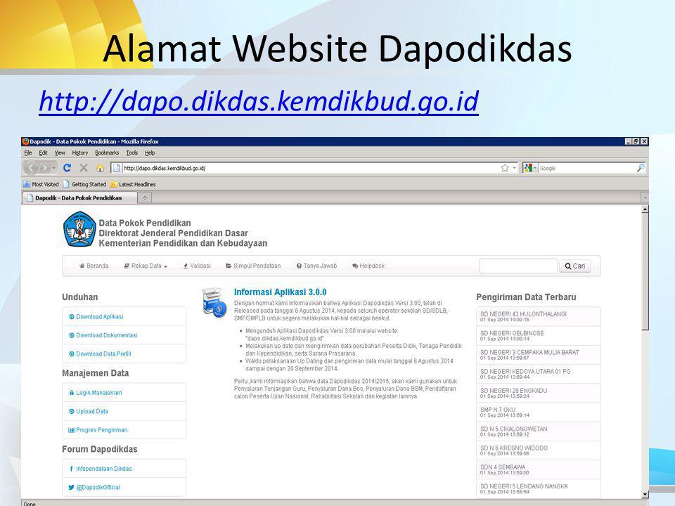 Alamat Website Dapodikdas