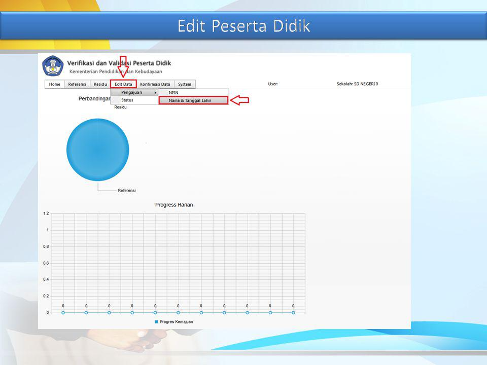 Edit Peserta Didik