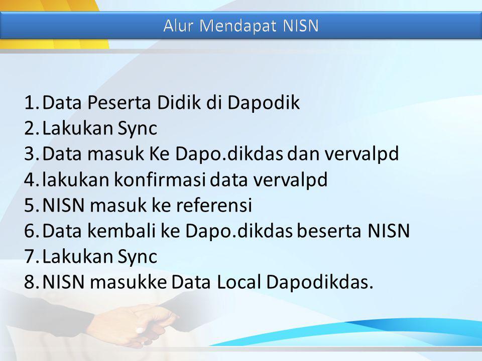 Data Peserta Didik di Dapodik Lakukan Sync