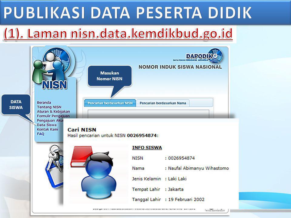 (1). Laman nisn.data.kemdikbud.go.id