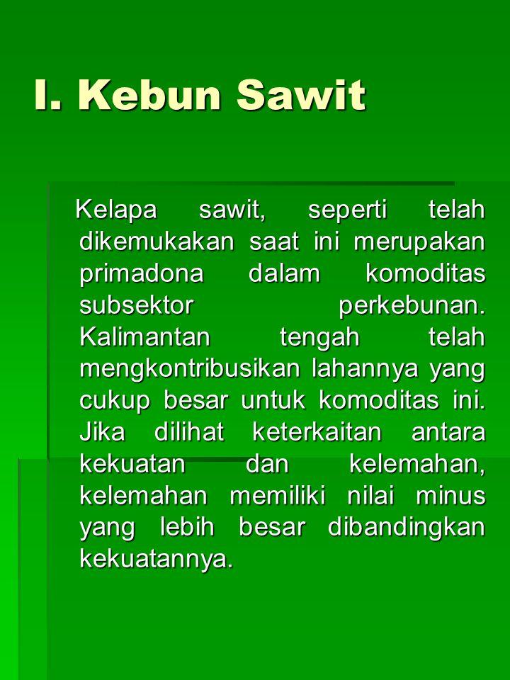 I. Kebun Sawit