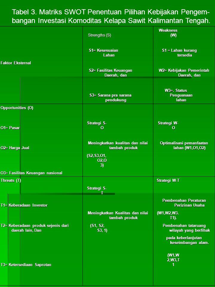 Tabel 3. Matriks SWOT Penentuan Pilihan Kebijakan Pengem-