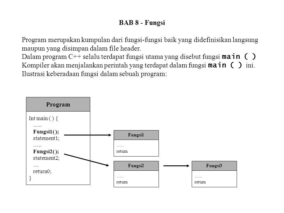 Ilustrasi keberadaan fungsi dalam sebuah program: