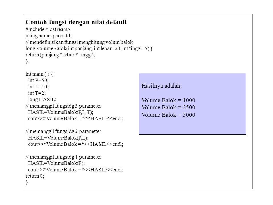 Contoh fungsi dengan nilai default