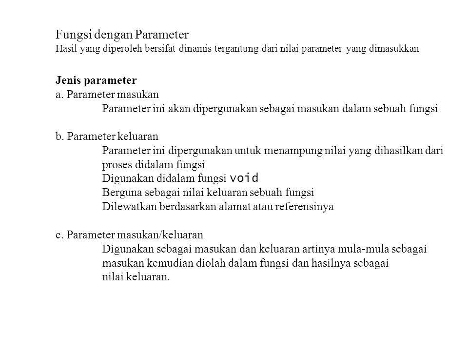 Fungsi dengan Parameter