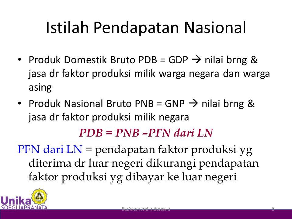 Istilah Pendapatan Nasional
