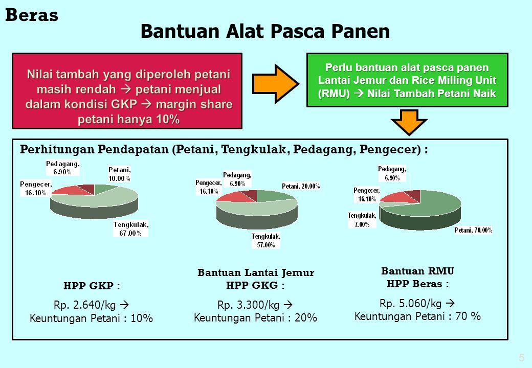 Bantuan Alat Pasca Panen Bantuan Lantai Jemur HPP GKG :