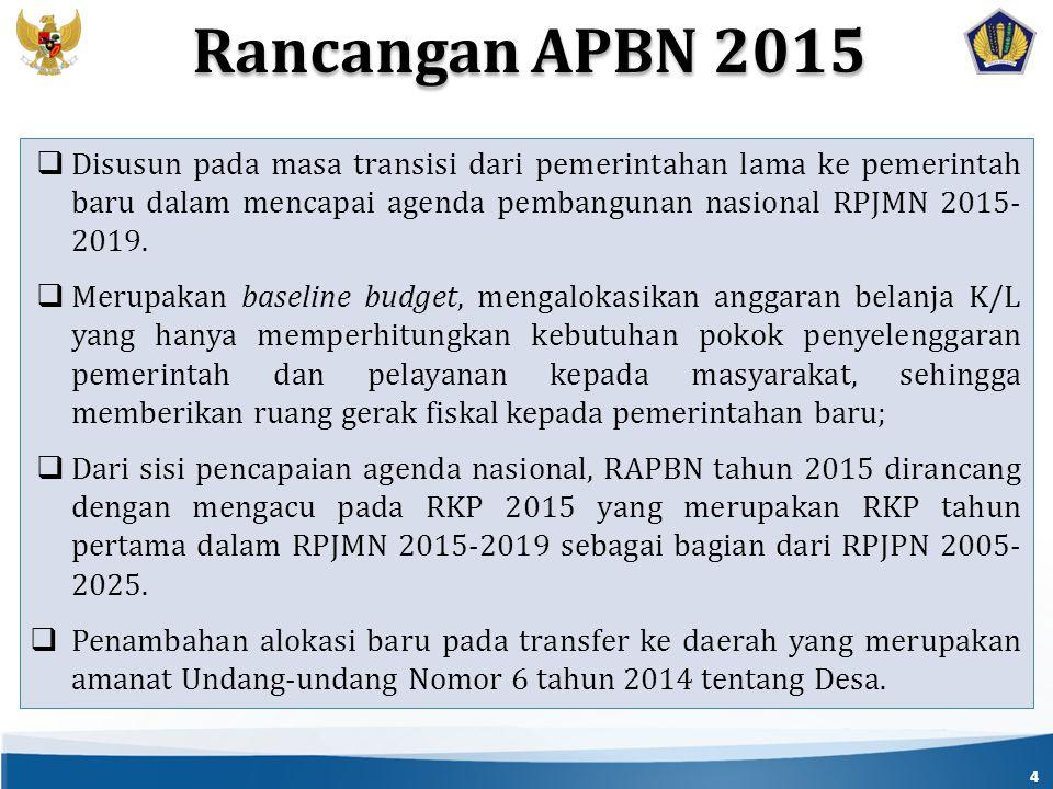 Rancangan APBN 2015
