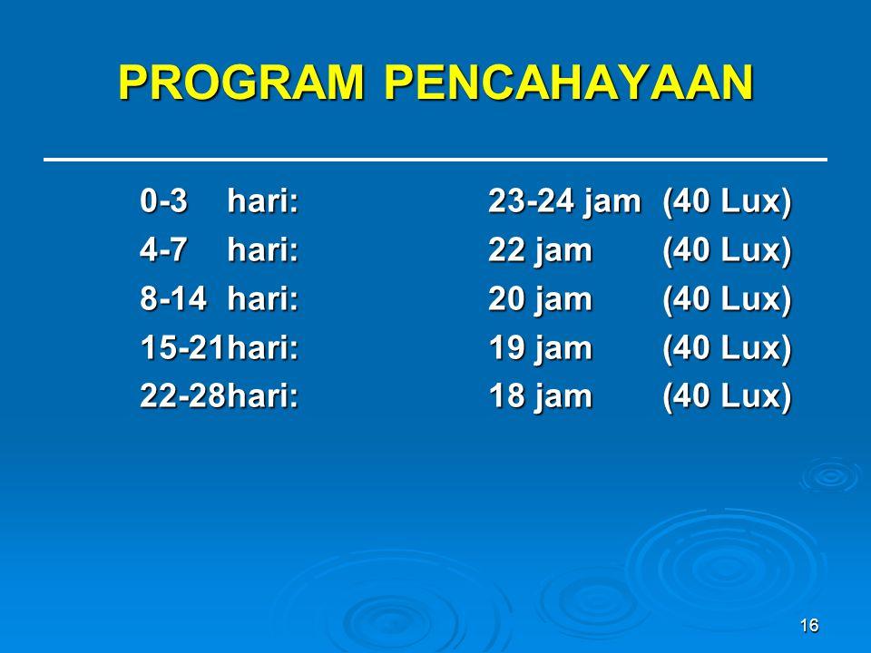 PROGRAM PENCAHAYAAN 0-3 hari: 23-24 jam (40 Lux)