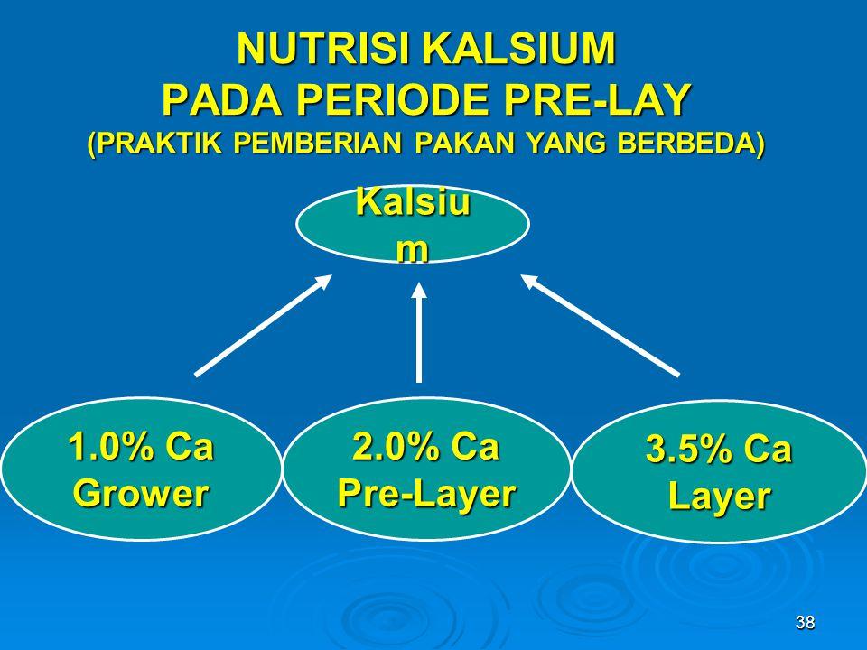 NUTRISI KALSIUM PADA PERIODE PRE-LAY (PRAKTIK PEMBERIAN PAKAN YANG BERBEDA)