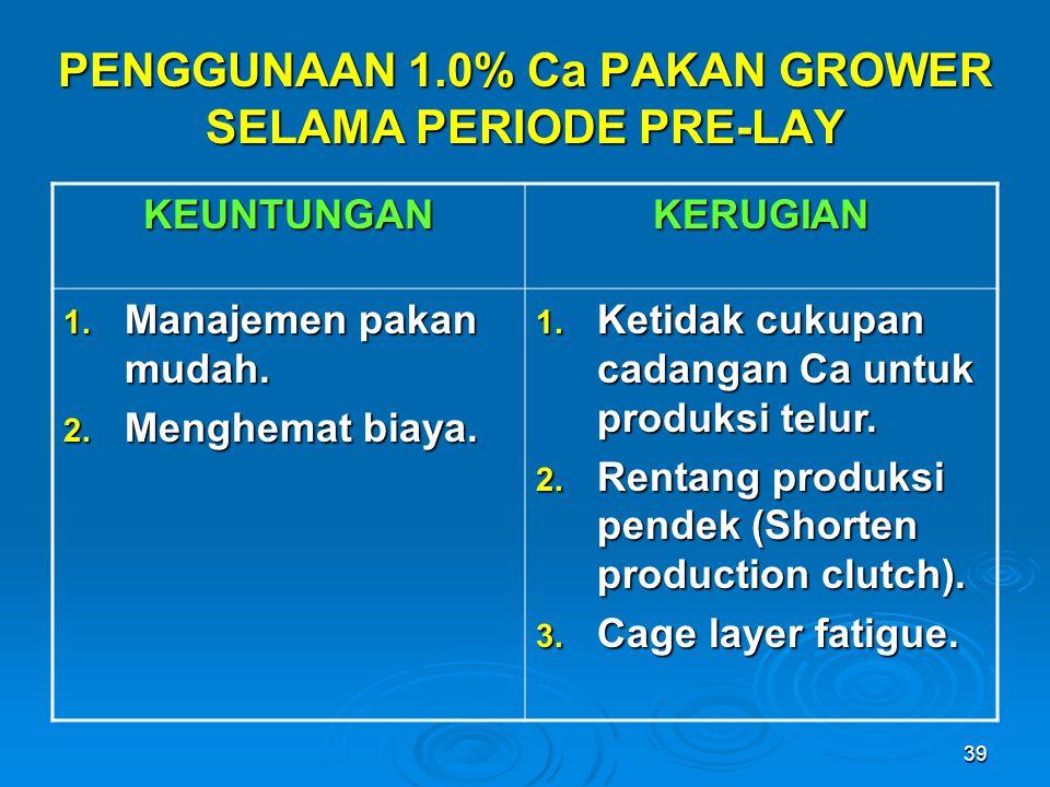 PENGGUNAAN 1.0% Ca PAKAN GROWER SELAMA PERIODE PRE-LAY
