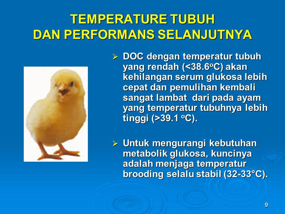 TEMPERATURE TUBUH DAN PERFORMANS SELANJUTNYA