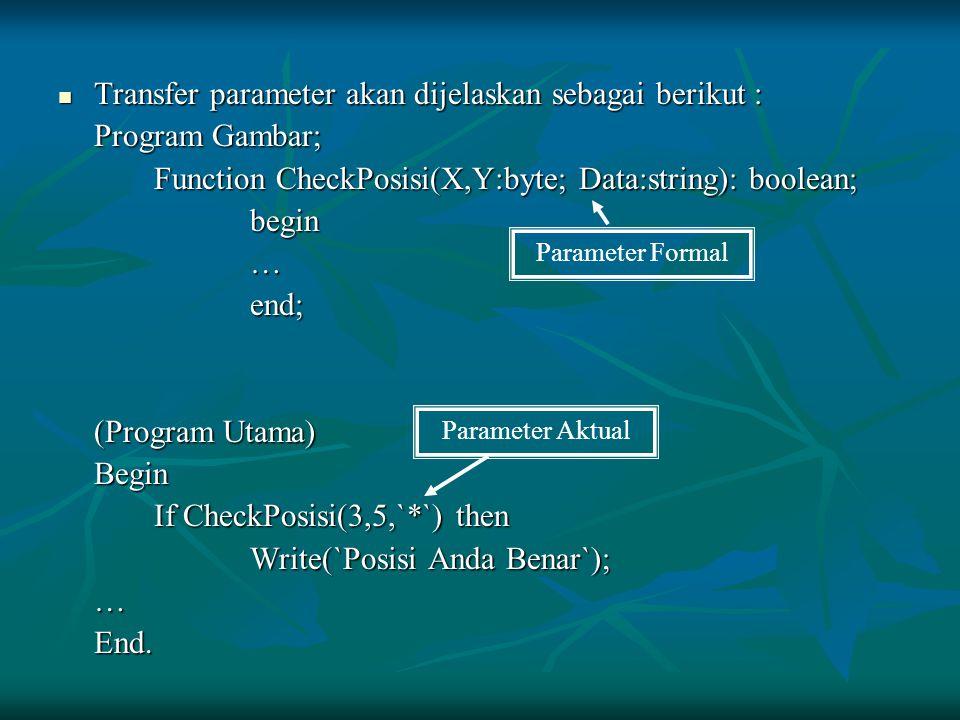 Transfer parameter akan dijelaskan sebagai berikut : Program Gambar;