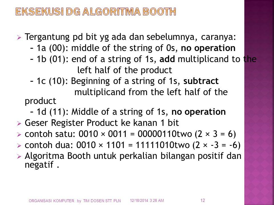 Eksekusi dg Algoritma Booth