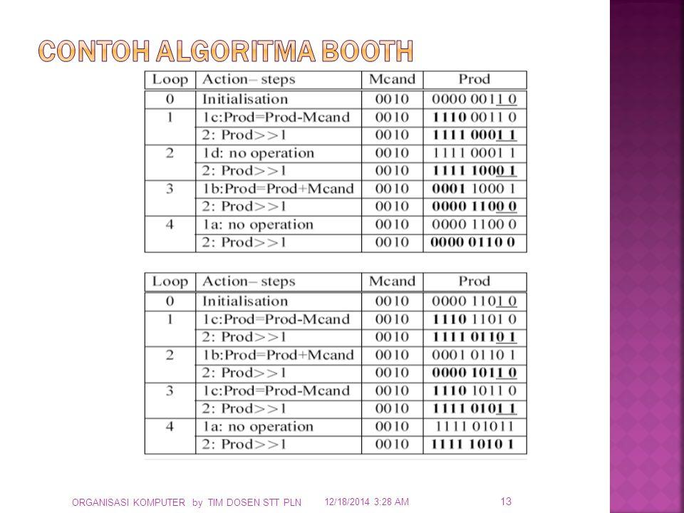 Contoh Algoritma Booth