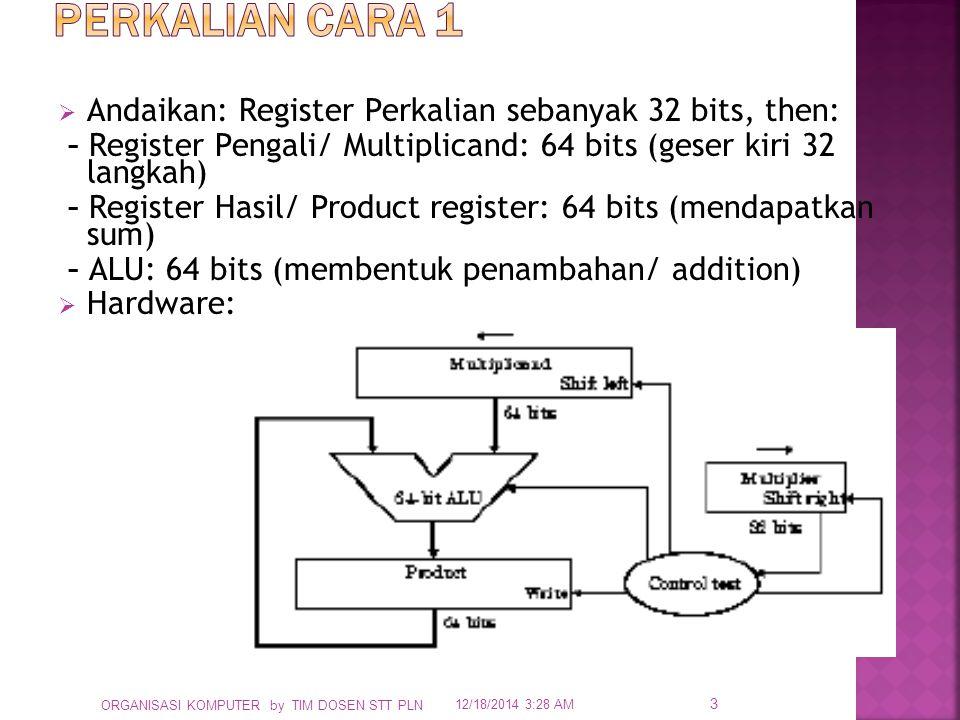 Perkalian cara 1 Andaikan: Register Perkalian sebanyak 32 bits, then: