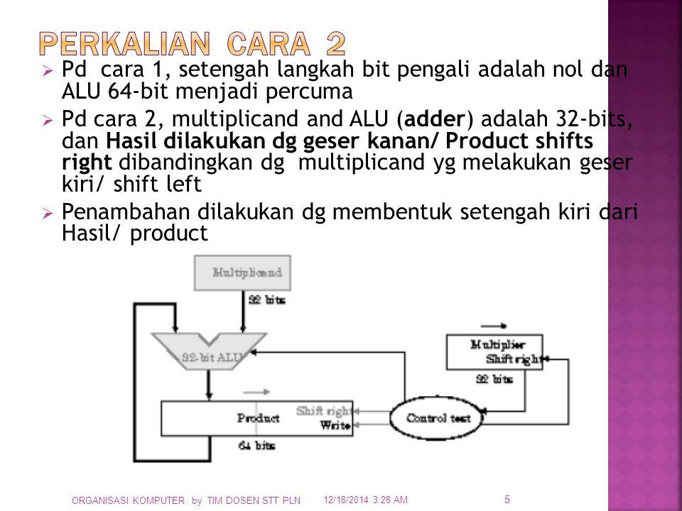 PERKALIAN CARA 2 Pd cara 1, setengah langkah bit pengali adalah nol dan ALU 64-bit menjadi percuma.