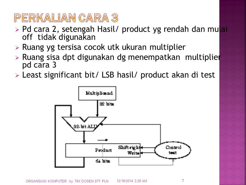 Perkalian cara 3 Pd cara 2, setengah Hasil/ product yg rendah dan mulai off tidak digunakan. Ruang yg tersisa cocok utk ukuran multiplier.