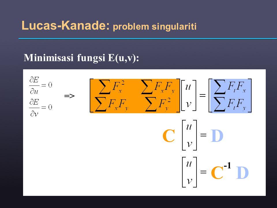 C D C D Lucas-Kanade: problem singulariti Minimisasi fungsi E(u,v):