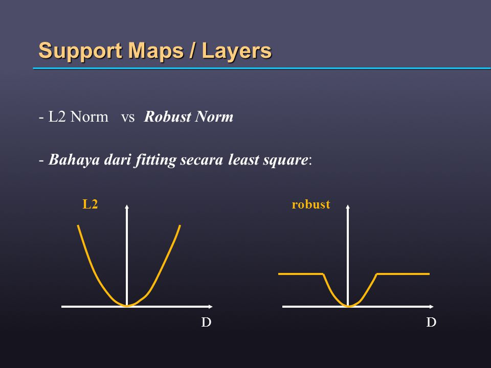 Support Maps / Layers L2 Norm vs Robust Norm