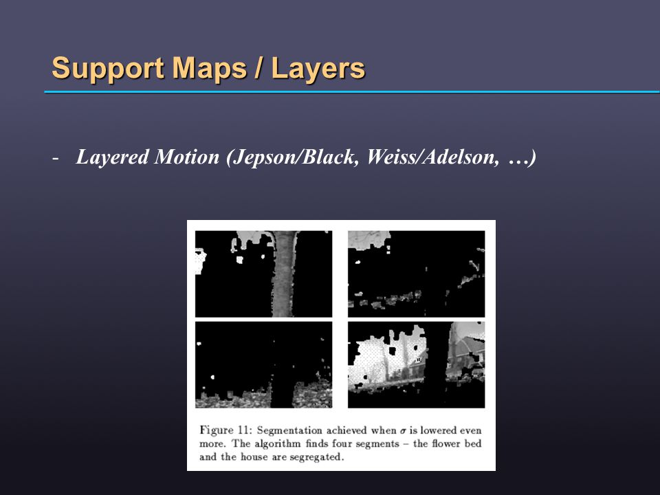 Support Maps / Layers Layered Motion (Jepson/Black, Weiss/Adelson, …)