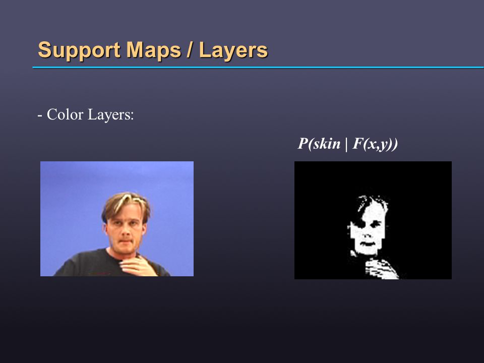 Support Maps / Layers Color Layers: P(skin | F(x,y)) - title