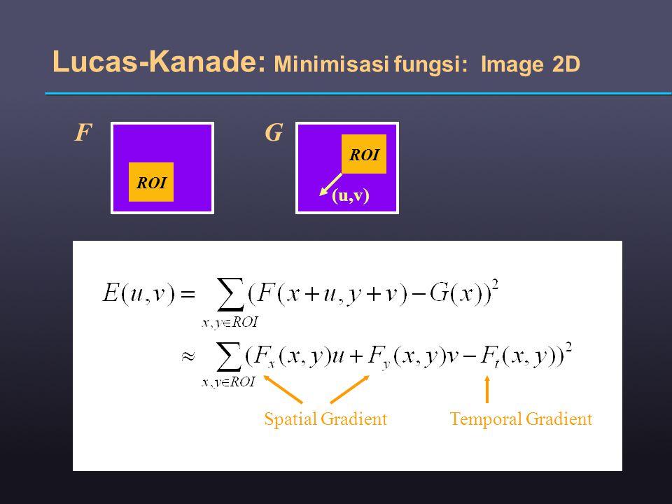 Lucas-Kanade: Minimisasi fungsi: Image 2D