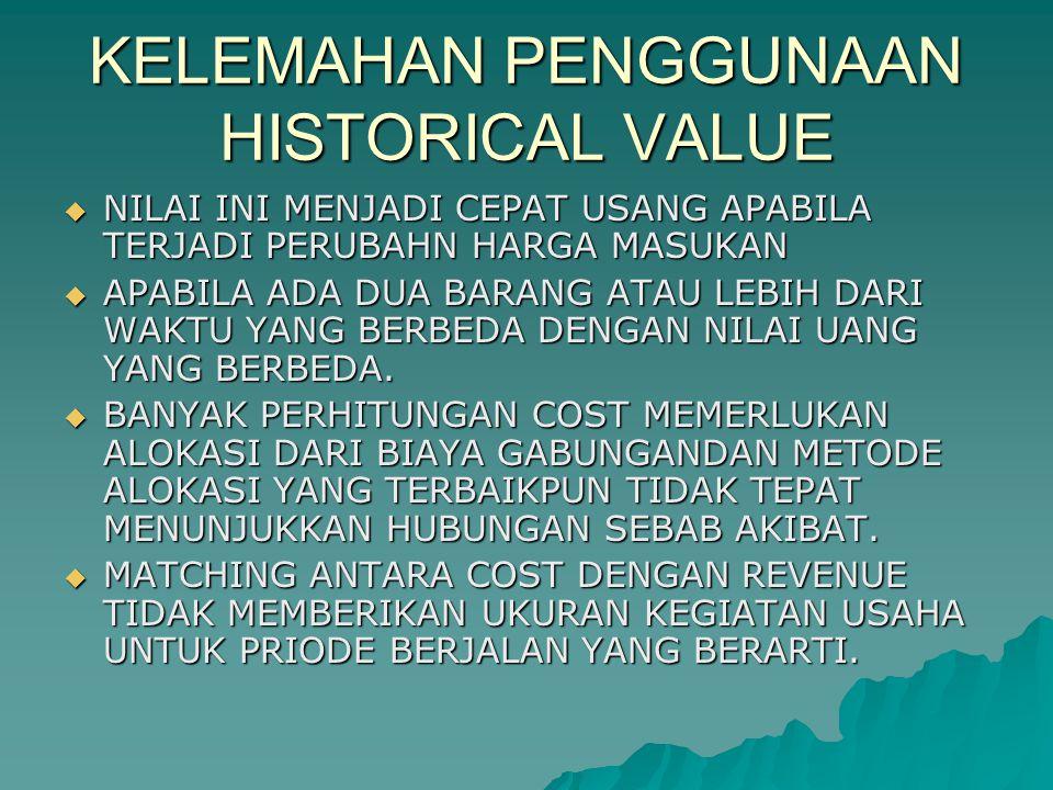 KELEMAHAN PENGGUNAAN HISTORICAL VALUE