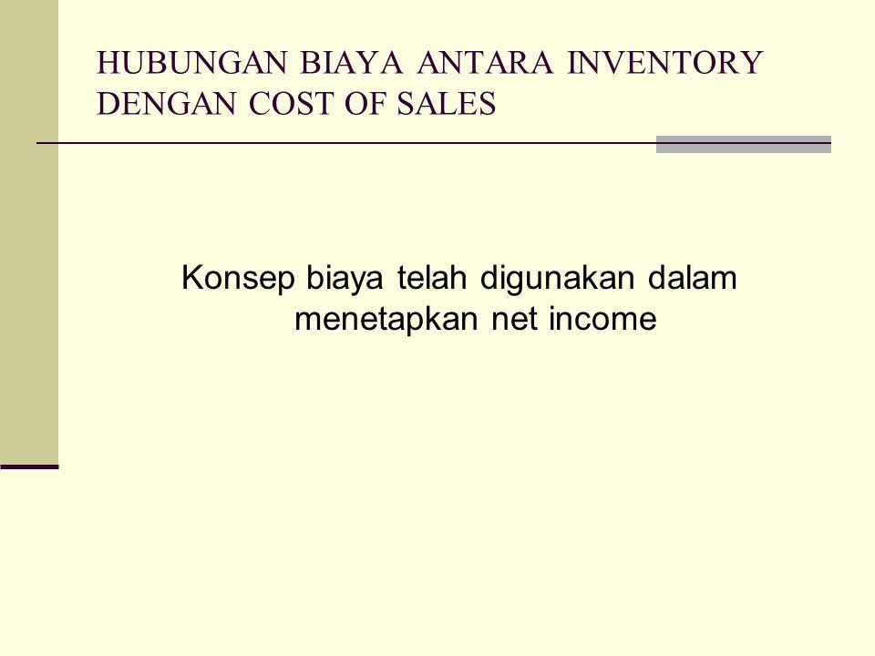 HUBUNGAN BIAYA ANTARA INVENTORY DENGAN COST OF SALES