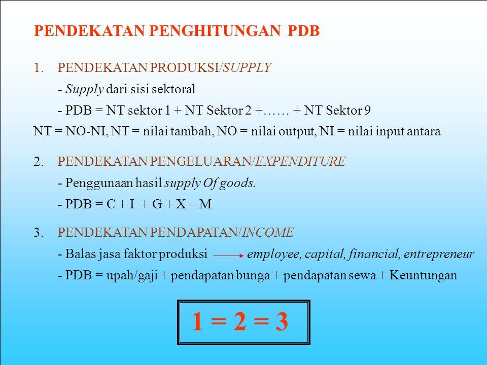 1 = 2 = 3 PENDEKATAN PENGHITUNGAN PDB PENDEKATAN PRODUKSI/SUPPLY