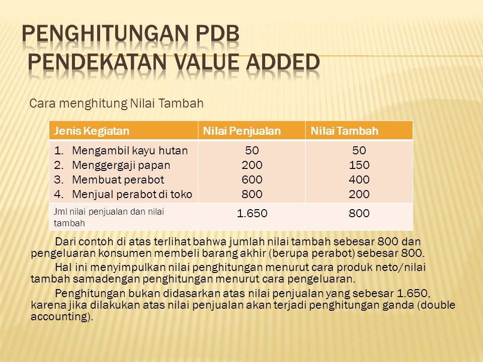 Penghitungan PDB Pendekatan Value Added