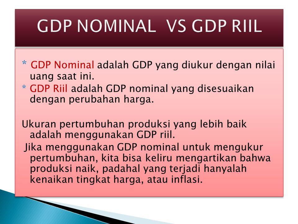 GDP NOMINAL VS GDP RIIL * GDP Nominal adalah GDP yang diukur dengan nilai uang saat ini.
