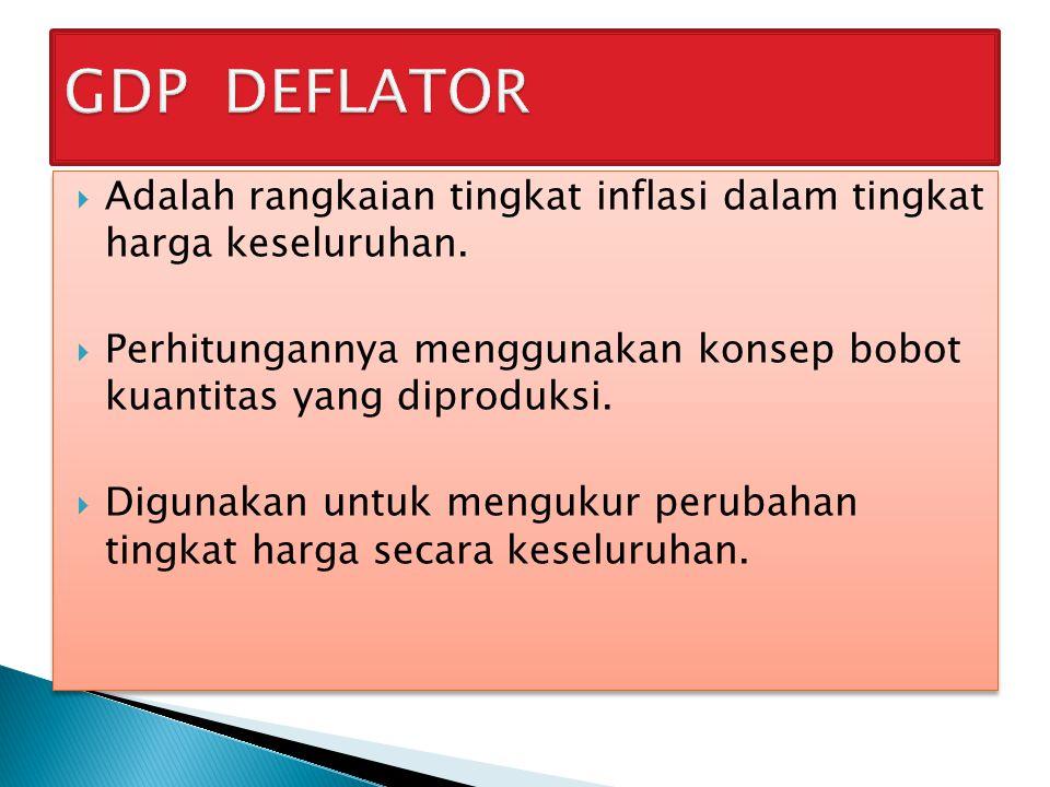 GDP DEFLATOR Adalah rangkaian tingkat inflasi dalam tingkat harga keseluruhan. Perhitungannya menggunakan konsep bobot kuantitas yang diproduksi.