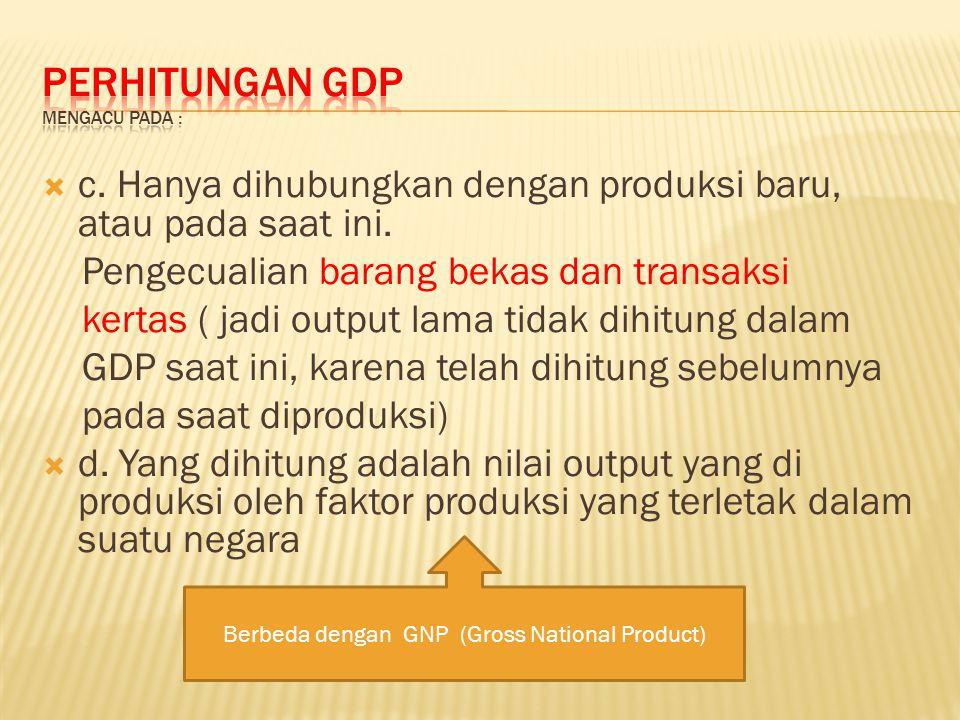 PERHITUNGAN GDP MENGACU PADA :